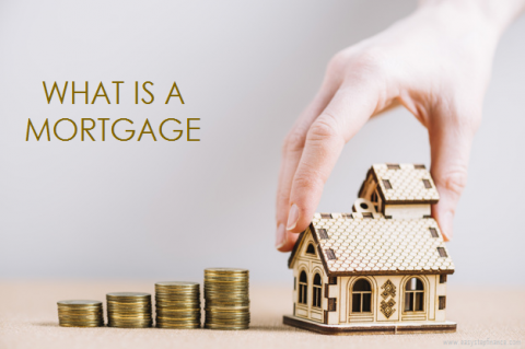 What is a Mortgage? | Updated Guide – 2020